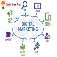 Digital Marketing Services in Aliganj Lucknow